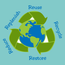 Earth Day earth-recycle-restore-reuse T-Shirt